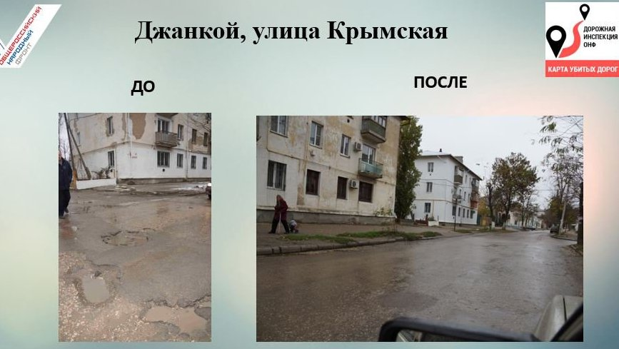 ремонт дорог в Джанкое.0x800_q85-002